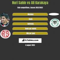 Nuri Sahin vs Ali Karakaya h2h player stats