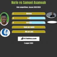 Nurio vs Samuel Asamoah h2h player stats