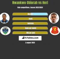 Nwankwo Obiorah vs Heri h2h player stats