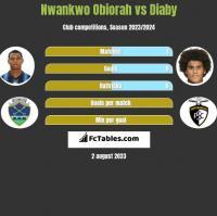 Nwankwo Obiorah vs Diaby h2h player stats