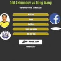 Odil Akhmedov vs Dong Wang h2h player stats