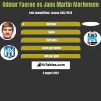 Odmar Faeroe vs Jann Martin Mortensen h2h player stats