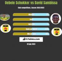 Oebele Schokker vs David Sambissa h2h player stats