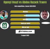 Ogenyi Onazi vs Abdou Razack Traore h2h player stats
