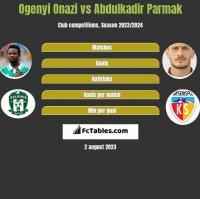 Ogenyi Onazi vs Abdulkadir Parmak h2h player stats