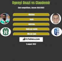 Ogenyi Onazi vs Claudemir h2h player stats