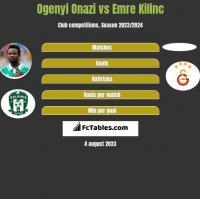 Ogenyi Onazi vs Emre Kilinc h2h player stats