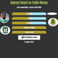 Ogenyi Onazi vs Fatih Aksoy h2h player stats