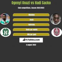 Ogenyi Onazi vs Hadi Sacko h2h player stats