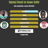Ogenyi Onazi vs Isaac Cofie h2h player stats
