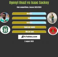 Ogenyi Onazi vs Isaac Sackey h2h player stats