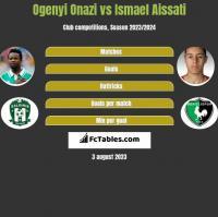 Ogenyi Onazi vs Ismael Aissati h2h player stats