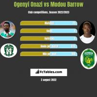 Ogenyi Onazi vs Modou Barrow h2h player stats