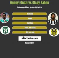 Ogenyi Onazi vs Olcay Sahan h2h player stats