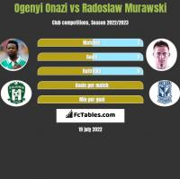 Ogenyi Onazi vs Radosław Murawski h2h player stats