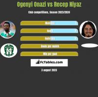 Ogenyi Onazi vs Recep Niyaz h2h player stats