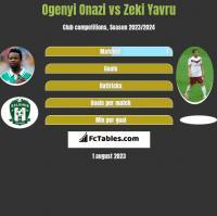 Ogenyi Onazi vs Zeki Yavru h2h player stats