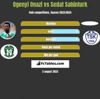Ogenyi Onazi vs Sedat Sahinturk h2h player stats