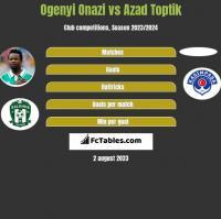 Ogenyi Onazi vs Azad Toptik h2h player stats