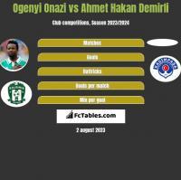 Ogenyi Onazi vs Ahmet Hakan Demirli h2h player stats