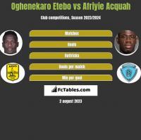 Oghenekaro Etebo vs Afriyie Acquah h2h player stats