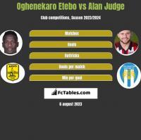 Oghenekaro Etebo vs Alan Judge h2h player stats