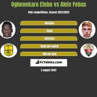 Oghenekaro Etebo vs Aleix Febas h2h player stats