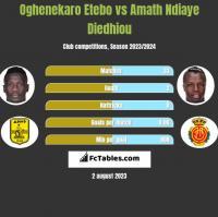 Oghenekaro Etebo vs Amath Ndiaye Diedhiou h2h player stats