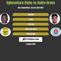 Oghenekaro Etebo vs Andre Green h2h player stats