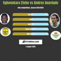 Oghenekaro Etebo vs Andres Guardado h2h player stats