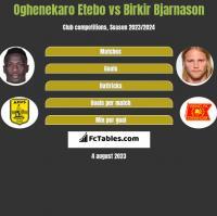 Oghenekaro Etebo vs Birkir Bjarnason h2h player stats