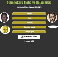 Oghenekaro Etebo vs Bojan Krkic h2h player stats