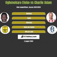 Oghenekaro Etebo vs Charlie Adam h2h player stats