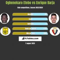 Oghenekaro Etebo vs Enrique Barja h2h player stats