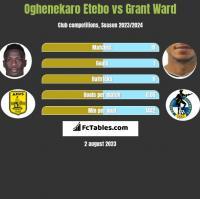 Oghenekaro Etebo vs Grant Ward h2h player stats