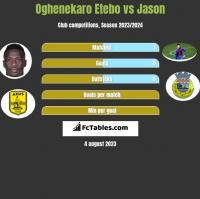 Oghenekaro Etebo vs Jason h2h player stats