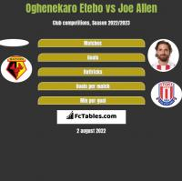 Oghenekaro Etebo vs Joe Allen h2h player stats