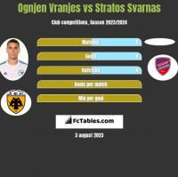 Ognjen Vranjes vs Stratos Svarnas h2h player stats