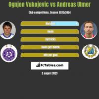 Ognjen Vukojevic vs Andreas Ulmer h2h player stats