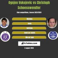 Ognjen Vukojevic vs Christoph Schoesswendter h2h player stats