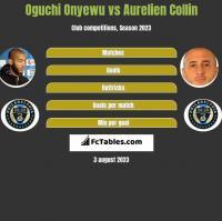 Oguchi Onyewu vs Aurelien Collin h2h player stats