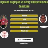 Ogulcan Caglayan vs Henry Chukwuemeka Onyekuru h2h player stats