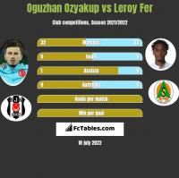 Oguzhan Ozyakup vs Leroy Fer h2h player stats