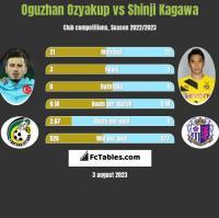 Oguzhan Ozyakup vs Shinji Kagawa h2h player stats