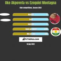 Oke Akpoveta vs Ezequiel Montagna h2h player stats