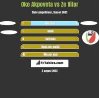 Oke Akpoveta vs Ze Vitor h2h player stats