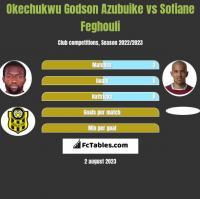Okechukwu Godson Azubuike vs Sofiane Feghouli h2h player stats