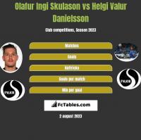 Olafur Ingi Skulason vs Helgi Valur Danielsson h2h player stats