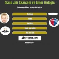 Olaus Jair Skarsem vs Amer Ordagic h2h player stats