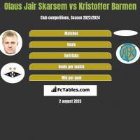 Olaus Jair Skarsem vs Kristoffer Barmen h2h player stats